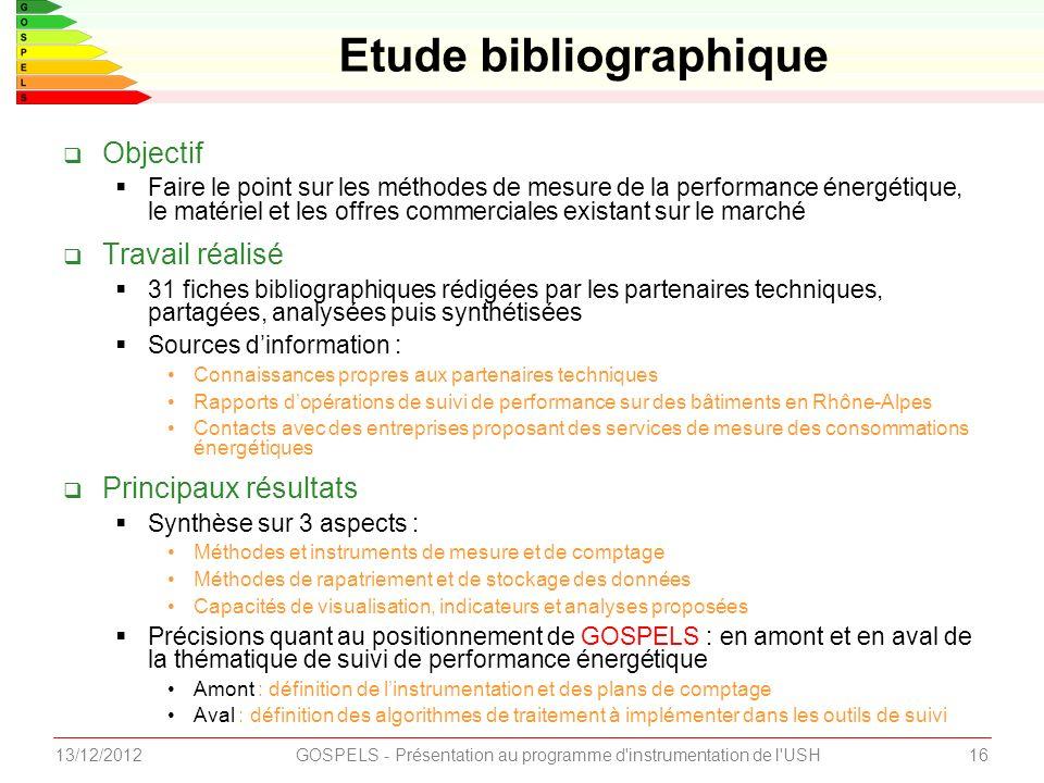 1613/12/2012GOSPELS - Présentation au programme d'instrumentation de l'USH Objectif Faire le point sur les méthodes de mesure de la performance énergé