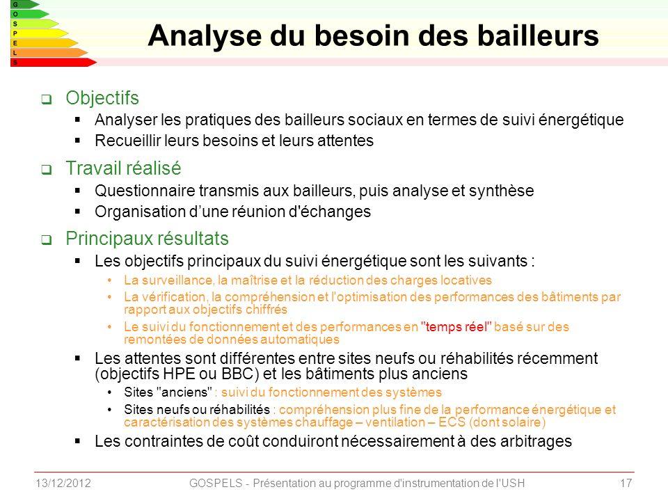 1713/12/2012GOSPELS - Présentation au programme d'instrumentation de l'USH Objectifs Analyser les pratiques des bailleurs sociaux en termes de suivi é