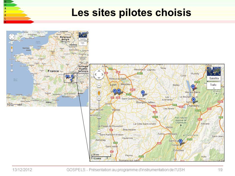 1913/12/2012GOSPELS - Présentation au programme d instrumentation de l USH Les sites pilotes choisis