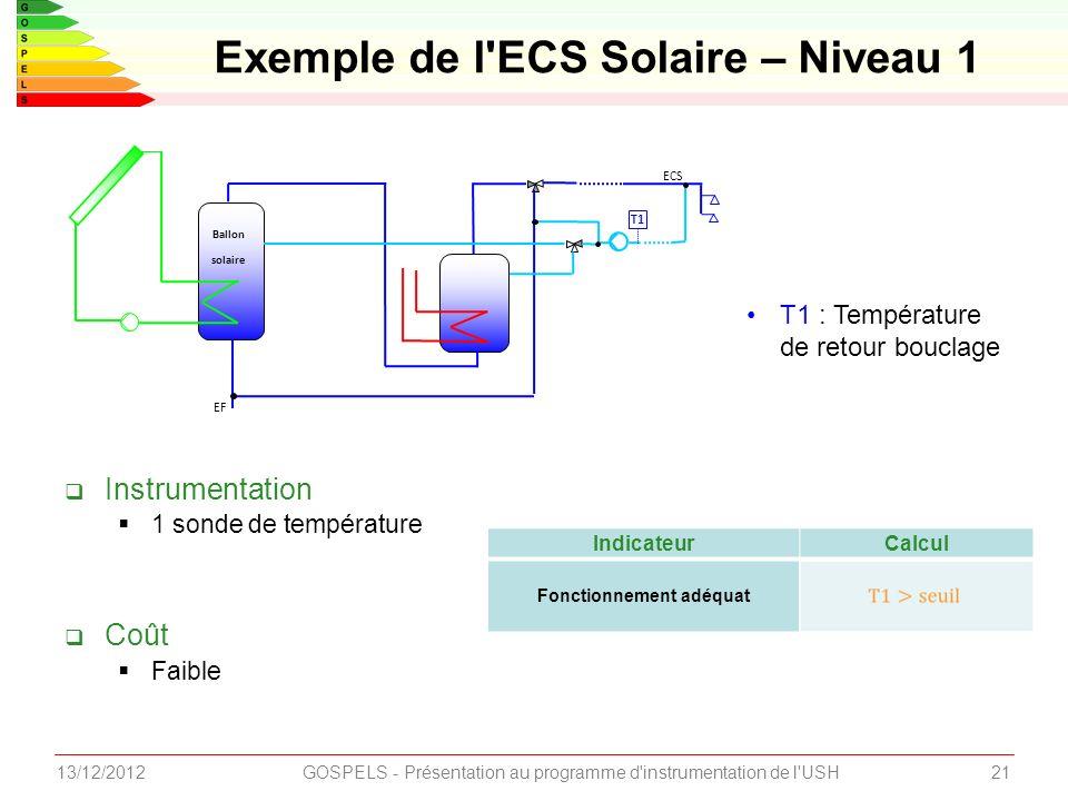 2113/12/2012GOSPELS - Présentation au programme d instrumentation de l USH Instrumentation 1 sonde de température Coût Faible Exemple de l ECS Solaire – Niveau 1 Ballon solaire EF ECS T1 IndicateurCalcul Fonctionnement adéquat T1 : Température de retour bouclage