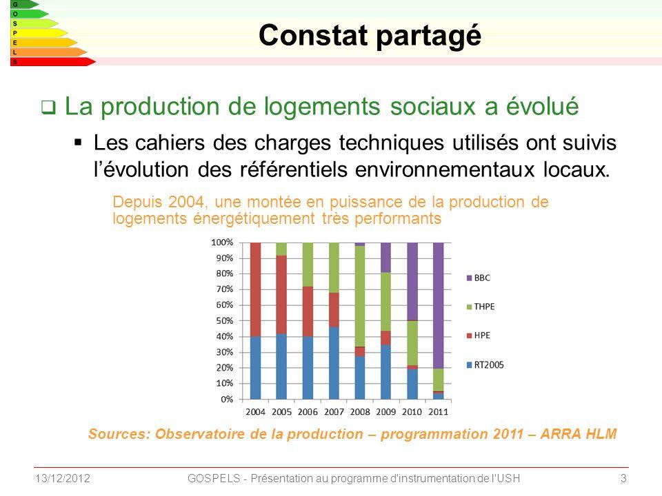 La production de logements sociaux a évolué Les cahiers des charges techniques utilisés ont suivis lévolution des référentiels environnementaux locaux