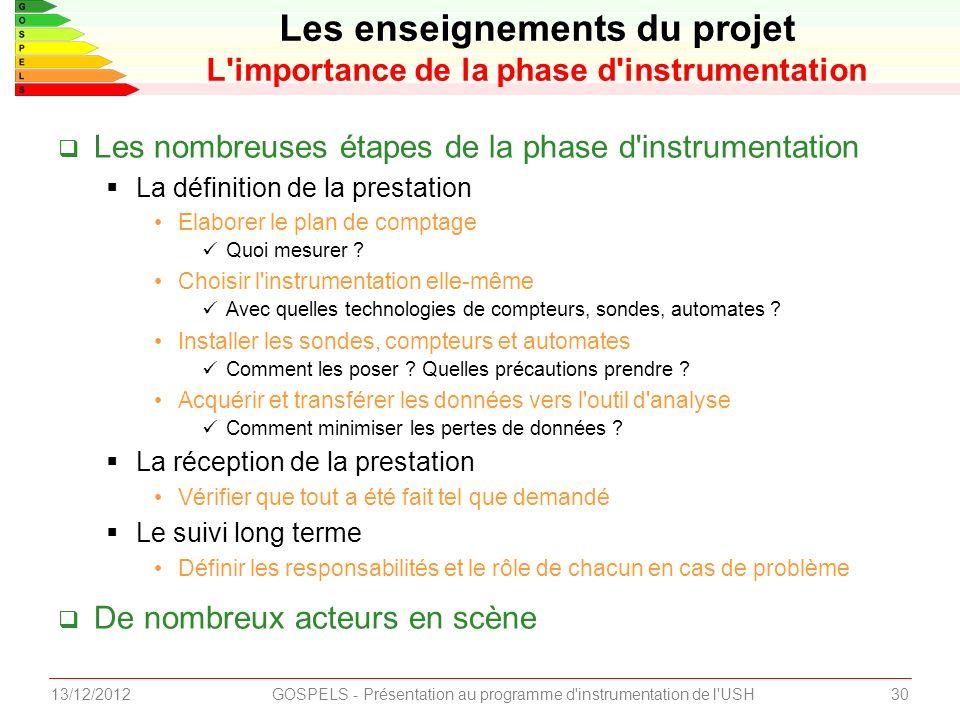 3013/12/2012GOSPELS - Présentation au programme d instrumentation de l USH Les nombreuses étapes de la phase d instrumentation La définition de la prestation Elaborer le plan de comptage Quoi mesurer .