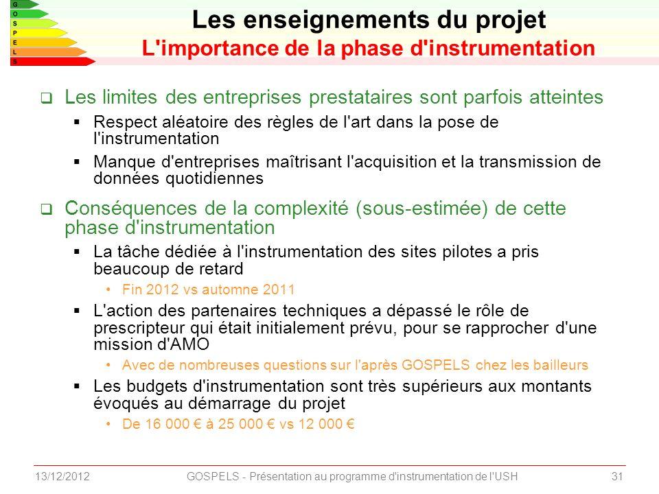 3113/12/2012GOSPELS - Présentation au programme d'instrumentation de l'USH Les enseignements du projet L'importance de la phase d'instrumentation Les