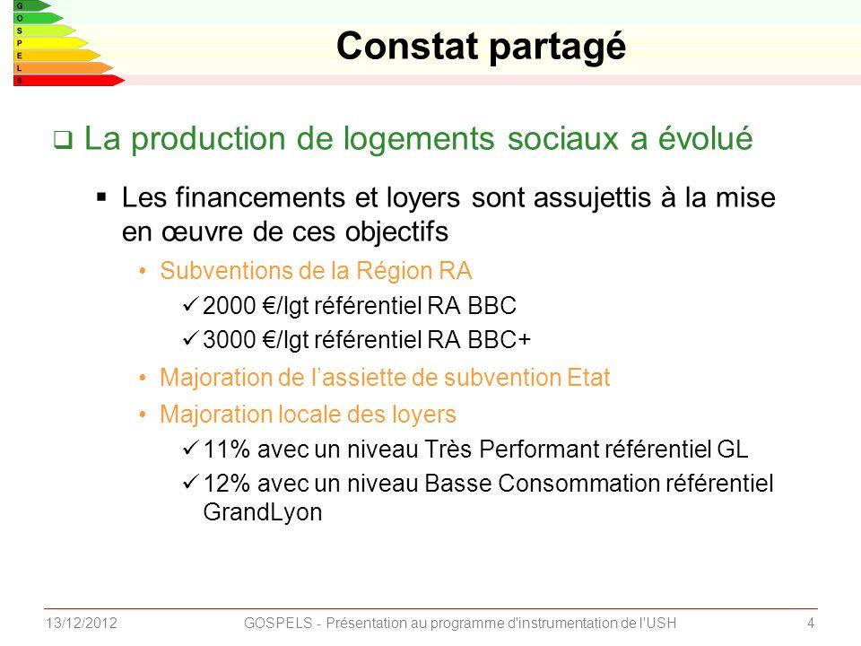 La production de logements sociaux a évolué Les financements et loyers sont assujettis à la mise en œuvre de ces objectifs Subventions de la Région RA 2000 /lgt référentiel RA BBC 3000 /lgt référentiel RA BBC+ Majoration de lassiette de subvention Etat Majoration locale des loyers 11% avec un niveau Très Performant référentiel GL 12% avec un niveau Basse Consommation référentiel GrandLyon Constat partagé 413/12/2012GOSPELS - Présentation au programme d instrumentation de l USH