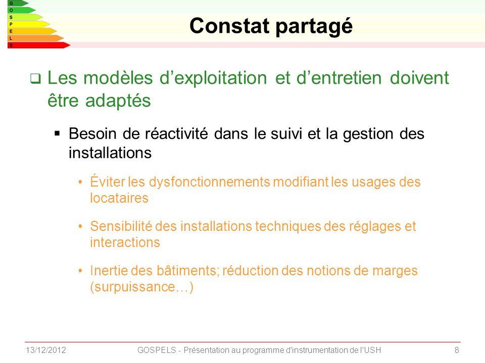 Les modèles dexploitation et dentretien doivent être adaptés Besoin de réactivité dans le suivi et la gestion des installations Éviter les dysfonction