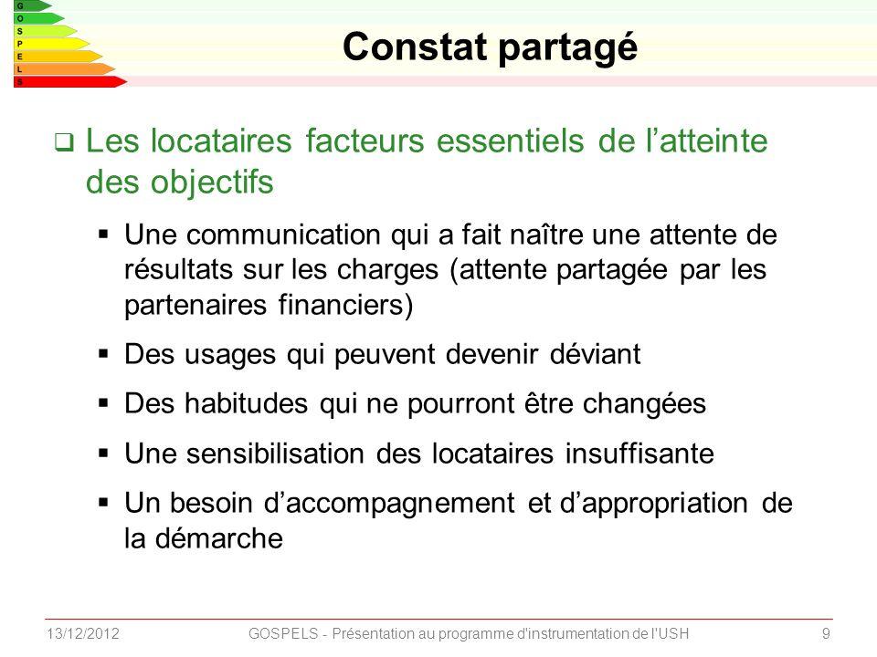 Les locataires facteurs essentiels de latteinte des objectifs Une communication qui a fait naître une attente de résultats sur les charges (attente pa