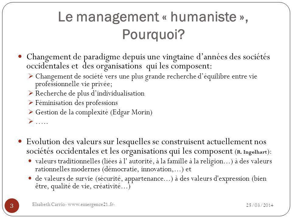 Le management « humaniste », Pourquoi.