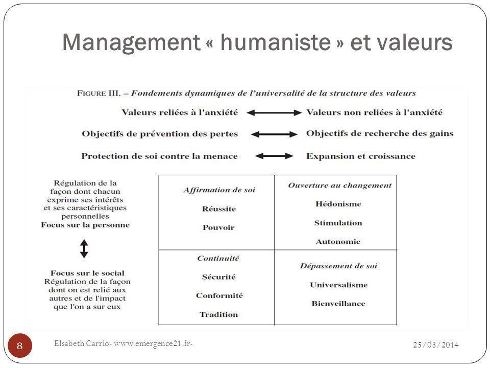 Management « humaniste » et valeurs 25/03/2014 Elsabeth Carrio- www.emergence21.fr- 8