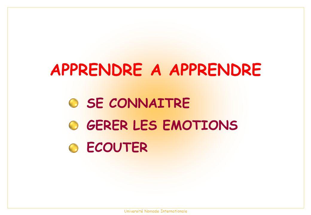 Université Nomade Internationale APPRENDRE A APPRENDRE SE CONNAITRE GERER LES EMOTIONS ECOUTER