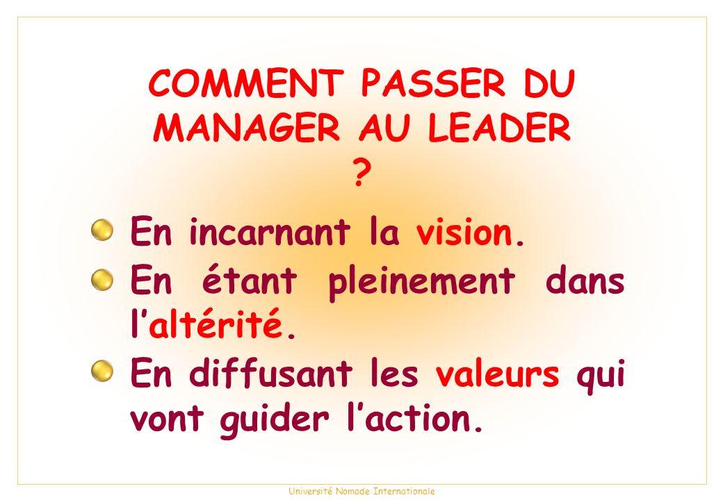 Université Nomade Internationale COMMENT PASSER DU MANAGER AU LEADER .