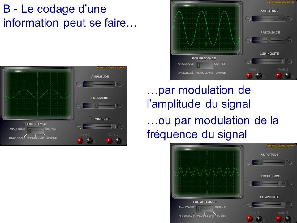 B - Le codage dune information peut se faire… …par modulation de lamplitude du signal …ou par modulation de la fréquence du signal