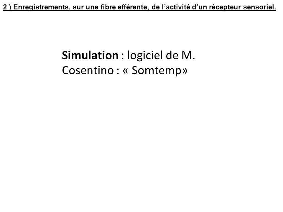 2 ) Enregistrements, sur une fibre efférente, de lactivité dun récepteur sensoriel. Simulation : logiciel de M. Cosentino : « Somtemp»