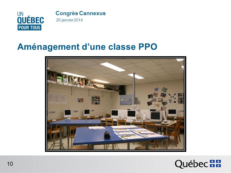 Congrès Cannexus Aménagement dune classe PPO 20 janvier 2014 10
