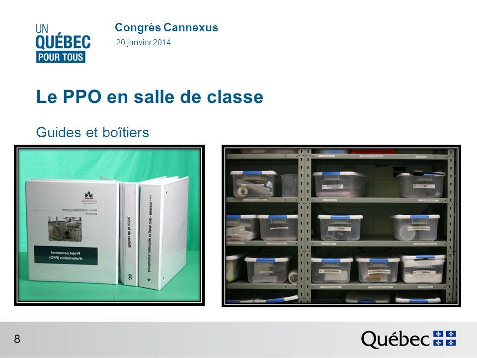 Congrès Cannexus Le PPO en salle de classe Guides et boîtiers 20 janvier 2014 8