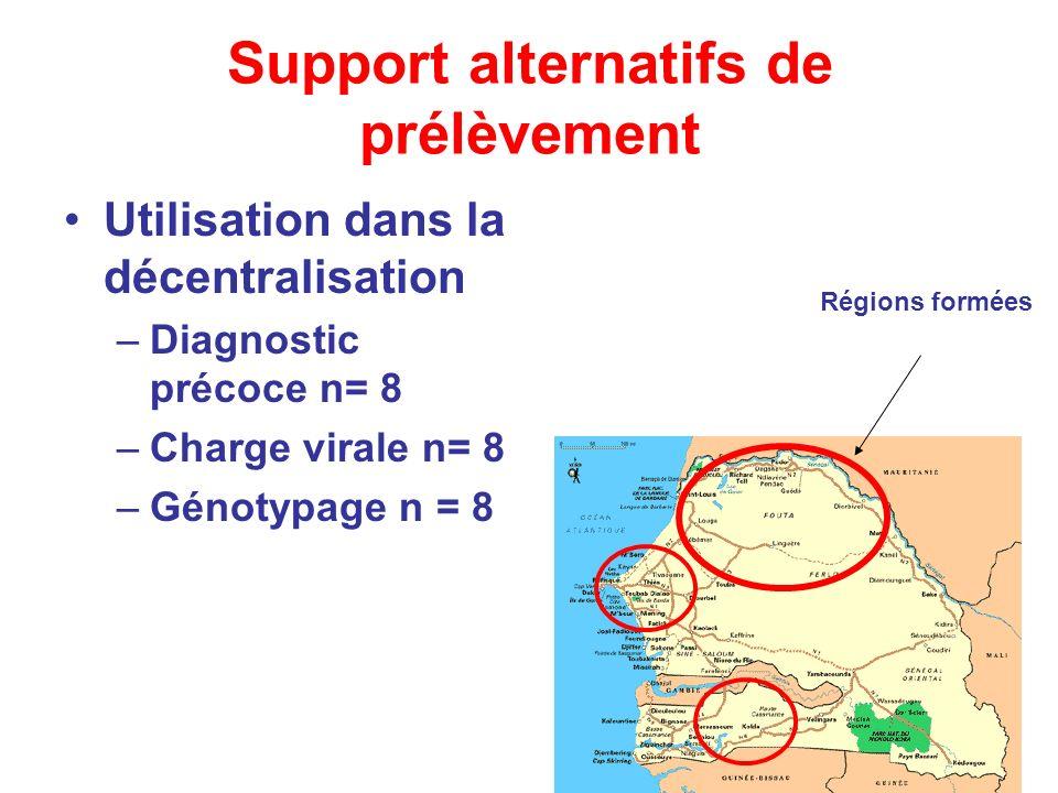 12 Support alternatifs de prélèvement Utilisation dans la décentralisation –Diagnostic précoce n= 8 –Charge virale n= 8 –Génotypage n = 8 Régions formées