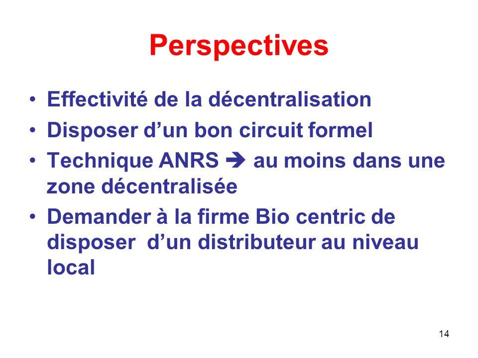 14 Perspectives Effectivité de la décentralisation Disposer dun bon circuit formel Technique ANRS au moins dans une zone décentralisée Demander à la firme Bio centric de disposer dun distributeur au niveau local