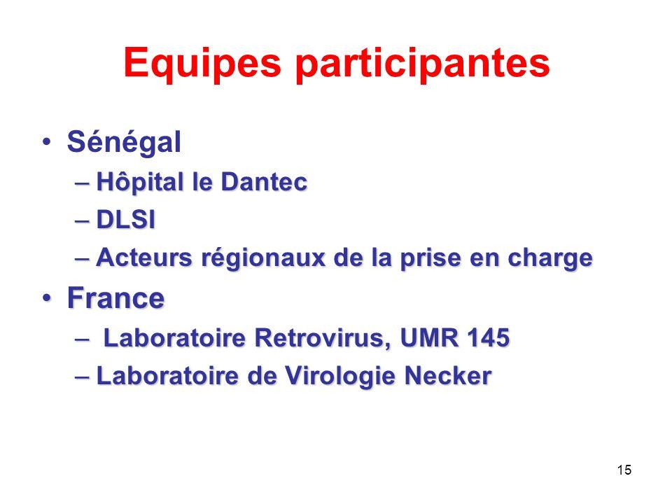 15 Equipes participantes Sénégal –Hôpital le Dantec –DLSI –Acteurs régionaux de la prise en charge FranceFrance – Laboratoire Retrovirus, UMR 145 –Laboratoire de Virologie Necker