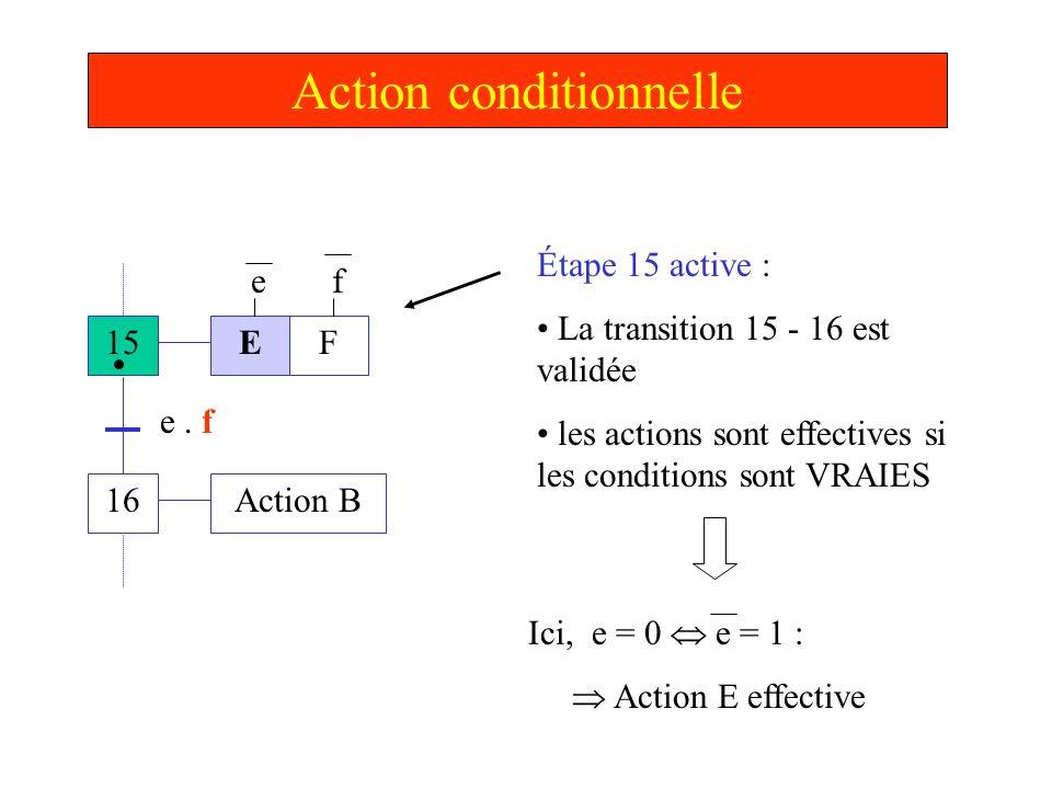 Action conditionnelle 15 16 E Action B e. f Étape 15 active : La transition 15 - 16 est validée les actions sont effectives si les conditions sont VRA