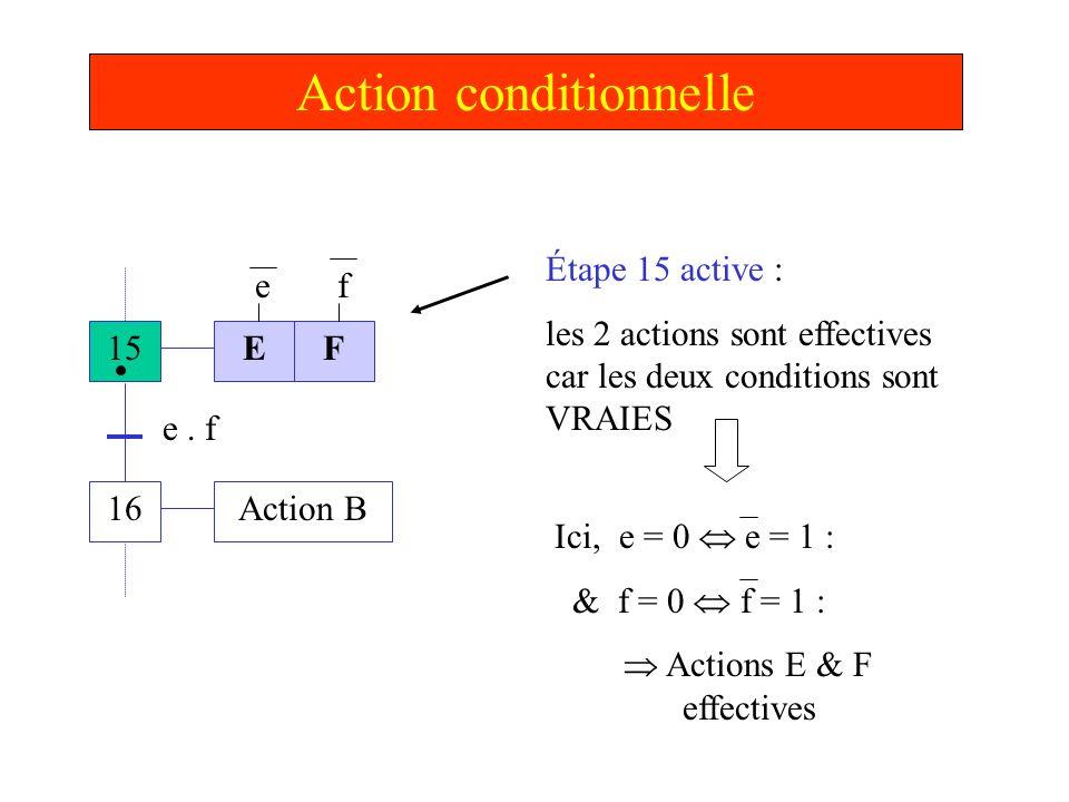 Action conditionnelle 15 16 E Action B e. f Étape 15 active : les 2 actions sont effectives car les deux conditions sont VRAIES F ef Ici, e = 0 e = 1