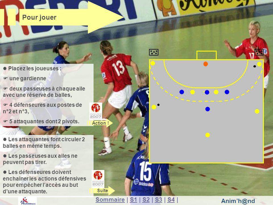 Animh@nd Placez les joueuses : une gardienne deux passeuses à chaque aile avec une réserve de balles, 4 défenseures aux postes de n°2 et n°3, 5 attaquantes dont 2 pivots.