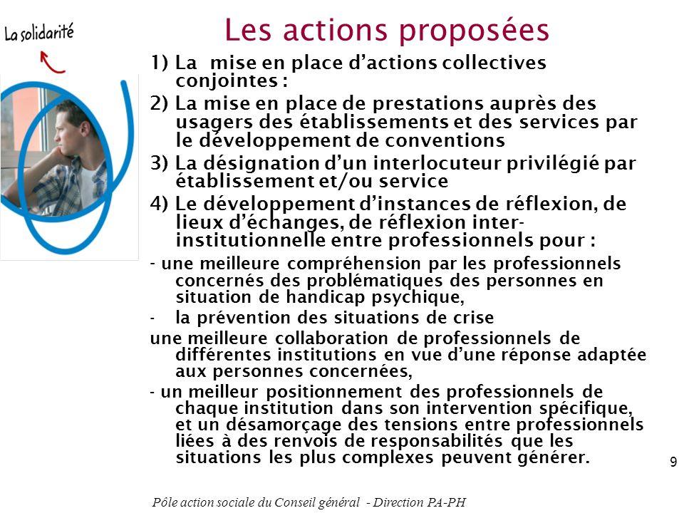 Pôle action sociale du Conseil général - Direction PA-PH Développer et diversifier les réponses Les autres orientations du schéma