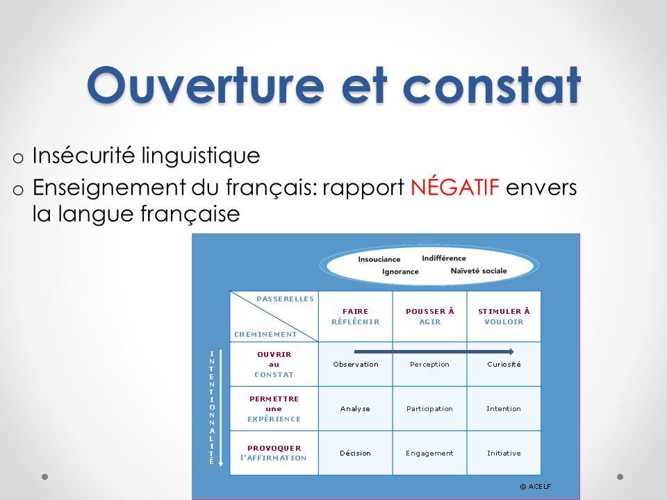 Ouverture et constat o Insécurité linguistique o Enseignement du français: rapport NÉGATIF envers la langue française