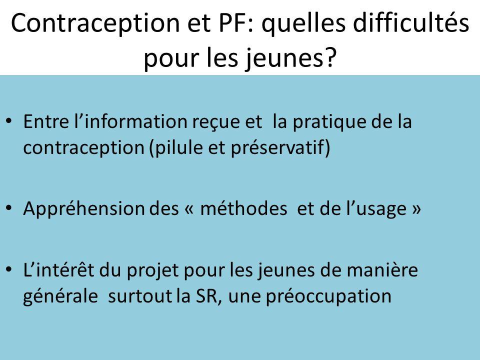 Contraception et PF: quelles difficultés pour les jeunes? Entre linformation reçue et la pratique de la contraception (pilule et préservatif) Appréhen