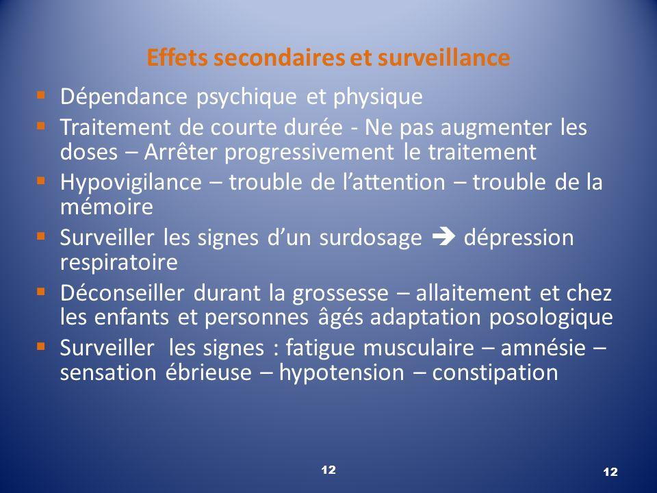 12 Effets secondaires et surveillance Dépendance psychique et physique Traitement de courte durée - Ne pas augmenter les doses – Arrêter progressiveme