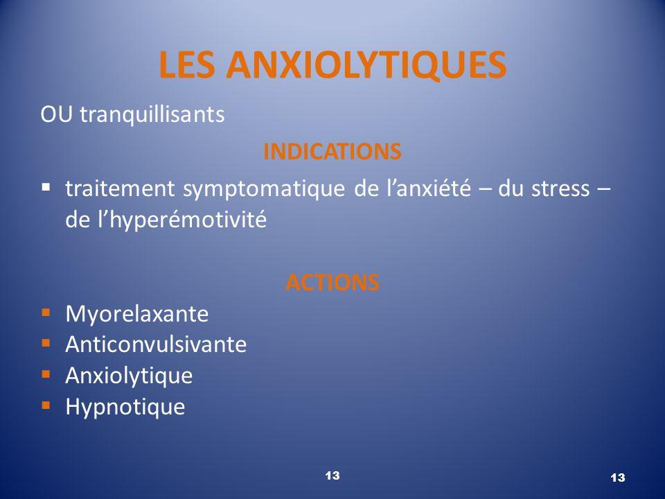 LES ANXIOLYTIQUES OU tranquillisants INDICATIONS traitement symptomatique de lanxiété – du stress – de lhyperémotivité ACTIONS Myorelaxante Anticonvul