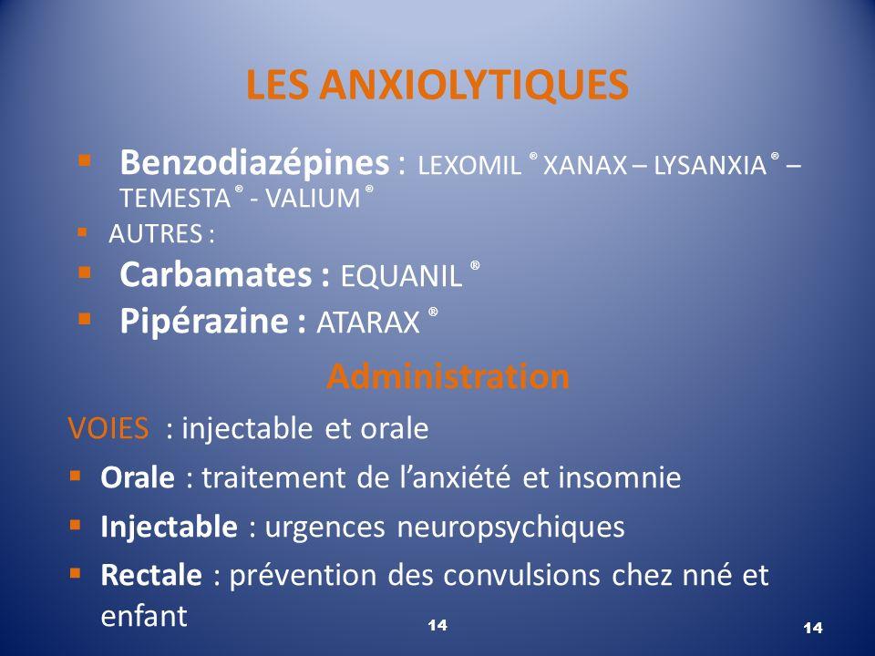 LES ANXIOLYTIQUES Benzodiazépines : LEXOMIL ® XANAX – LYSANXIA ® – TEMESTA ® - VALIUM ® AUTRES : Carbamates : EQUANIL ® Pipérazine : ATARAX ® Administ