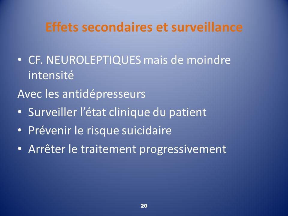 Effets secondaires et surveillance CF. NEUROLEPTIQUES mais de moindre intensité Avec les antidépresseurs Surveiller létat clinique du patient Prévenir