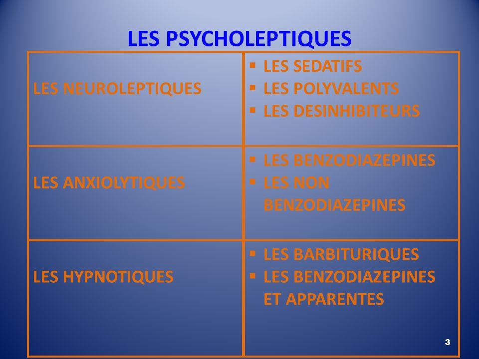 LES PSYCHOLEPTIQUES LES NEUROLEPTIQUES LES SEDATIFS LES POLYVALENTS LES DESINHIBITEURS LES ANXIOLYTIQUES LES BENZODIAZEPINES LES NON BENZODIAZEPINES L