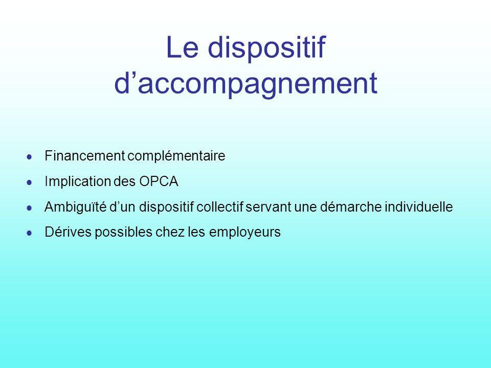 Le dispositif daccompagnement Financement complémentaire Implication des OPCA Ambiguïté dun dispositif collectif servant une démarche individuelle Dérives possibles chez les employeurs