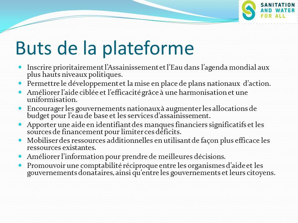 Buts de la plateforme Inscrire prioritairement lAssainissement et lEau dans lagenda mondial aux plus hauts niveaux politiques. Permettre le développem