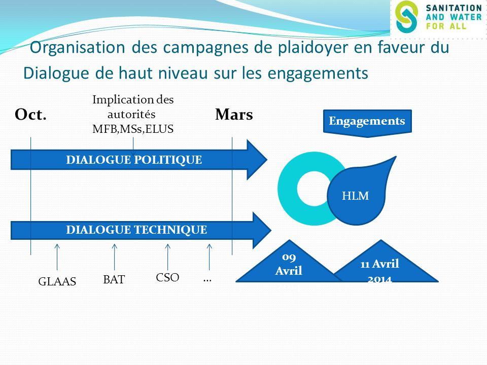 Organisation des campagnes de plaidoyer en faveur du Dialogue de haut niveau sur les engagements DIALOGUE TECHNIQUE DIALOGUE POLITIQUE HLM Engagements