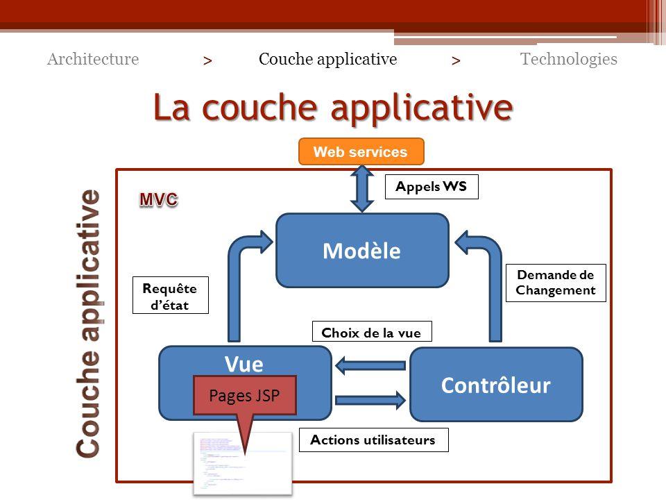 La couche applicative TechnologiesCouche applicative > > Architecture Modèle Vue Contrôleur Appels WS Choix de la vue Actions utilisateurs Demande de Changement Requête détat Pages JSP Web services