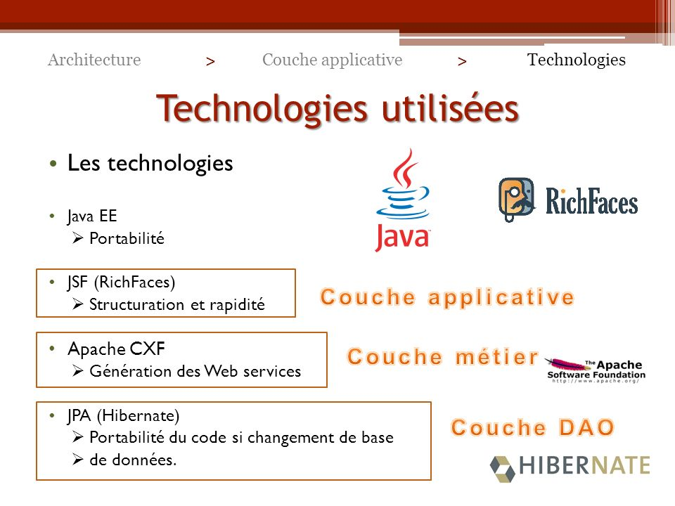 Technologies utilisées TechnologiesCouche applicative > > Architecture Les technologies Java EE Portabilité JSF (RichFaces) Structuration et rapidité