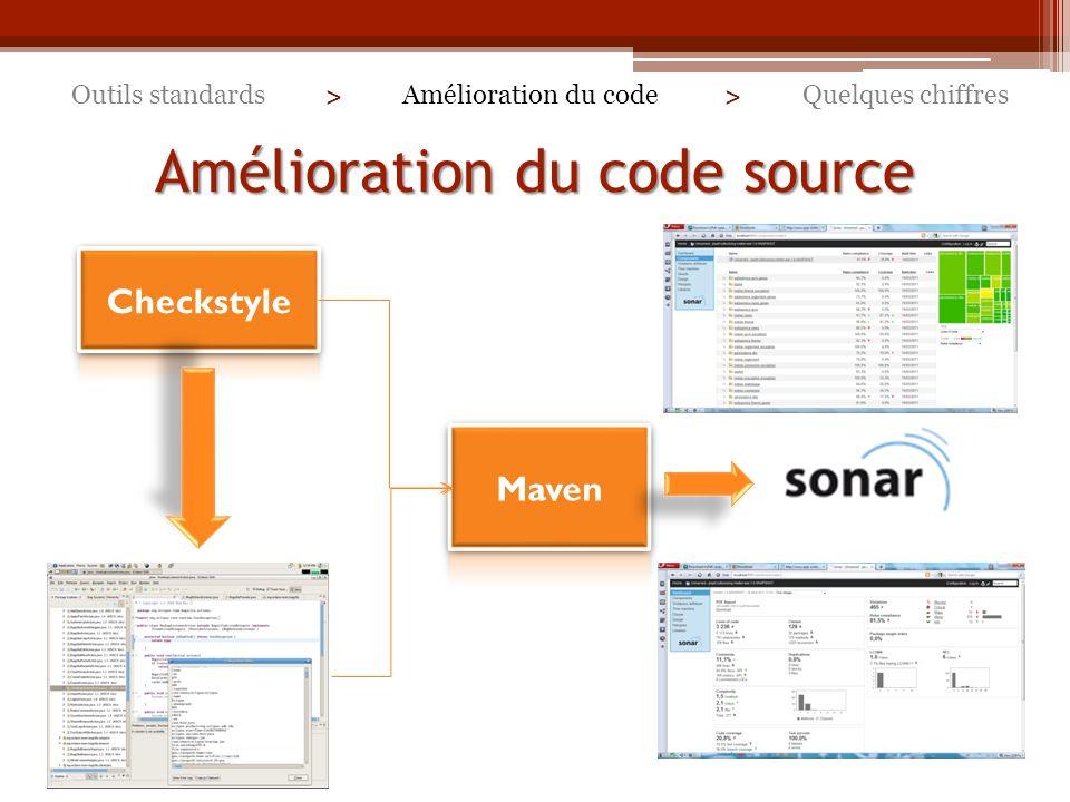 Amélioration du code source Outils standardsQuelques chiffresAmélioration du code > >