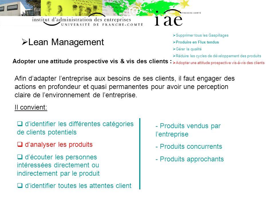 Lean Management Adopter une attitude prospective vis & vis des clients : Supprimer tous les Gaspillages Produire en Flux tendus Gérer la qualité Rédui