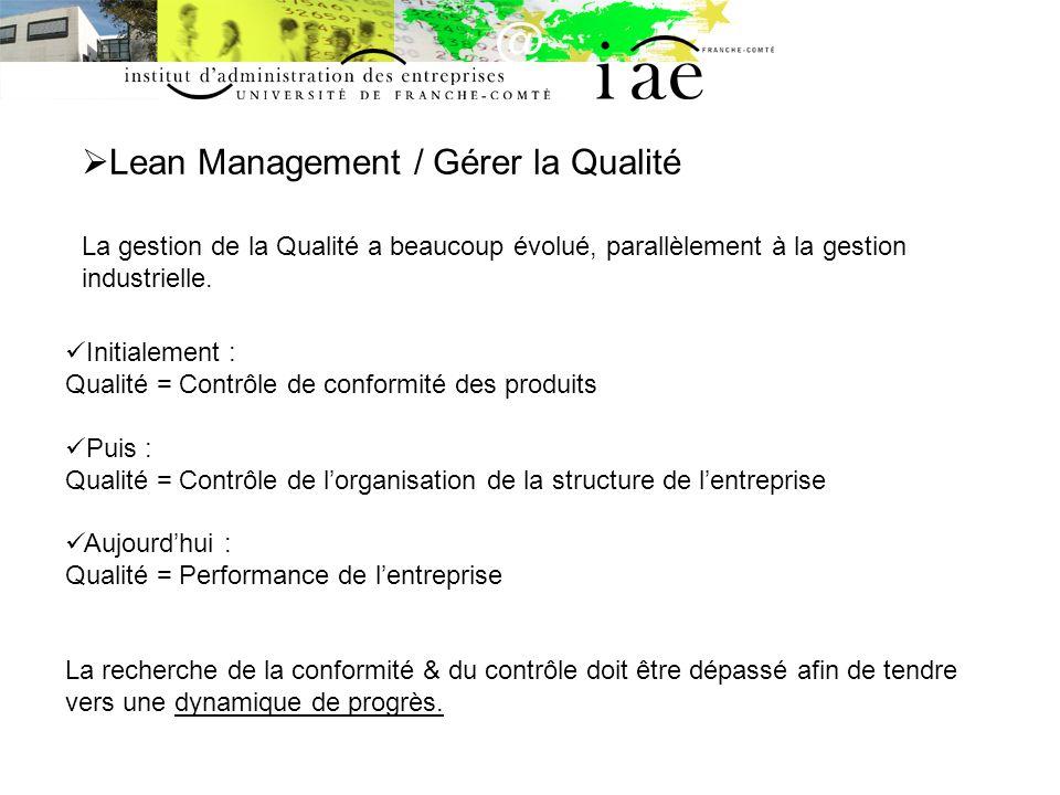 Lean Management / Gérer la Qualité La gestion de la Qualité a beaucoup évolué, parallèlement à la gestion industrielle. Initialement : Qualité = Contr