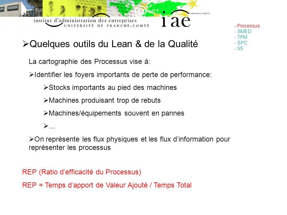 Quelques outils du Lean & de la Qualité - Processus - SMED - TPM - SPC - 5S La cartographie des Processus vise à: Identifier les foyers importants de