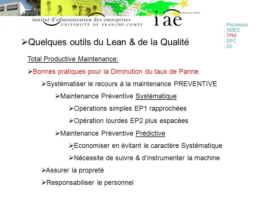Quelques outils du Lean & de la Qualité - Processus - SMED - TPM - SPC - 5S Total Productive Maintenance: Bonnes pratiques pour la Diminution du taux