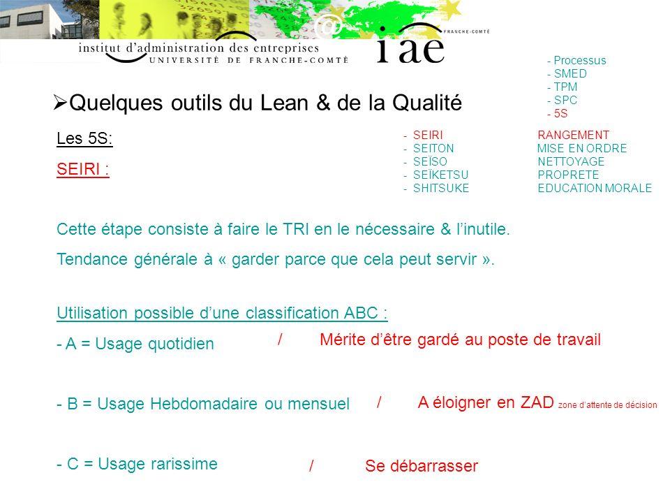 Quelques outils du Lean & de la Qualité - Processus - SMED - TPM - SPC - 5S Les 5S: SEIRI : Cette étape consiste à faire le TRI en le nécessaire & lin