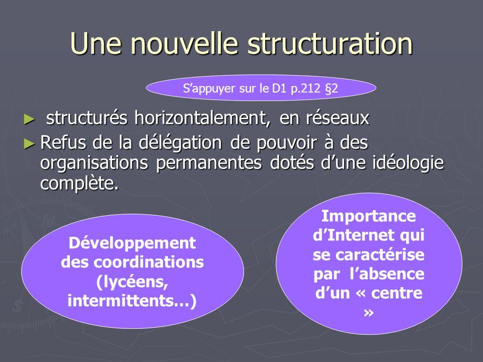 Une nouvelle structuration structurés horizontalement, en réseaux structurés horizontalement, en réseaux Refus de la délégation de pouvoir à des organ