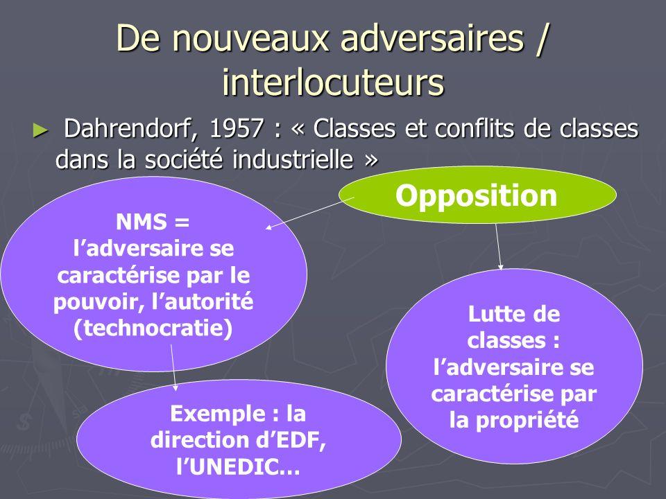 Opposition De nouveaux adversaires / interlocuteurs Dahrendorf, 1957 : « Classes et conflits de classes dans la société industrielle » Dahrendorf, 195