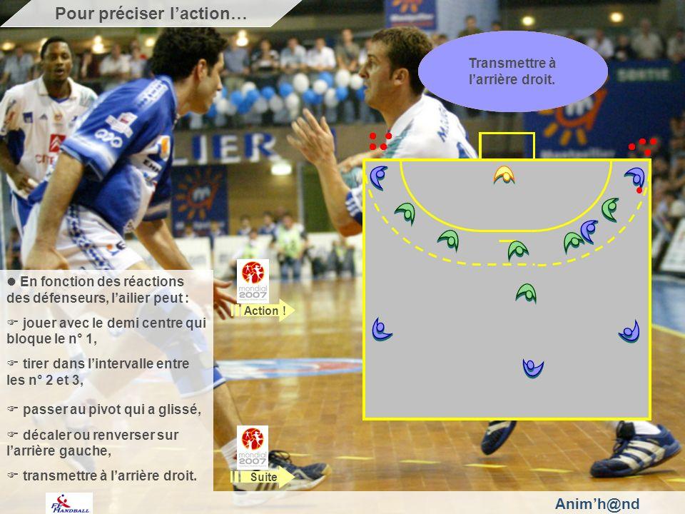 Animh@nd En fonction des réactions des défenseurs, lailier peut : jouer avec le demi centre qui bloque le n° 1, tirer dans lintervalle entre les n° 2 et 3, passer au pivot qui a glissé, décaler ou renverser sur larrière gauche, transmettre à larrière droit.