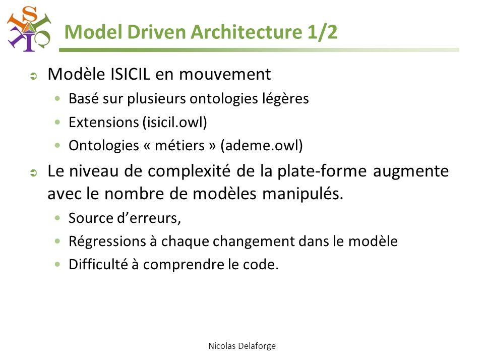 Model Driven Architecture 1/2 Modèle ISICIL en mouvement Basé sur plusieurs ontologies légères Extensions (isicil.owl) Ontologies « métiers » (ademe.owl) Le niveau de complexité de la plate-forme augmente avec le nombre de modèles manipulés.
