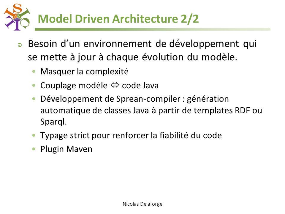 Model Driven Architecture 2/2 Besoin dun environnement de développement qui se mette à jour à chaque évolution du modèle.
