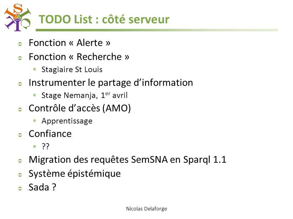 TODO List : côté serveur Fonction « Alerte » Fonction « Recherche » Stagiaire St Louis Instrumenter le partage dinformation Stage Nemanja, 1 er avril