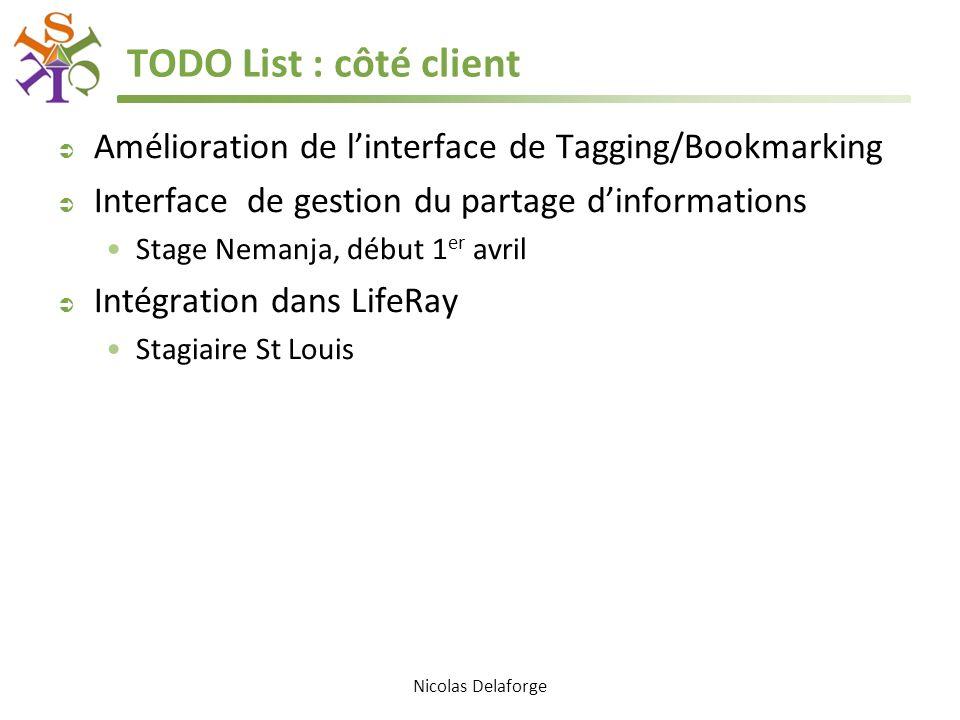 TODO List : côté client Amélioration de linterface de Tagging/Bookmarking Interface de gestion du partage dinformations Stage Nemanja, début 1 er avril Intégration dans LifeRay Stagiaire St Louis Nicolas Delaforge